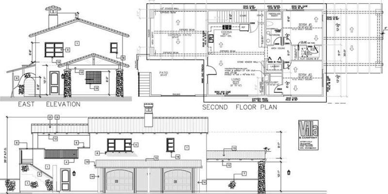 custom home Construction Plans